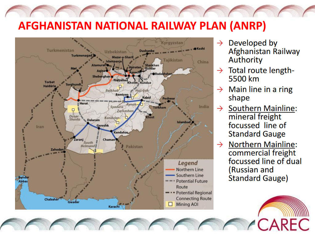 Afghanistan National Railway Plan map