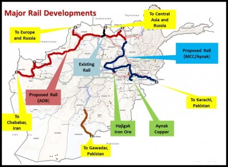 Map of major rail developments in Afghanistan
